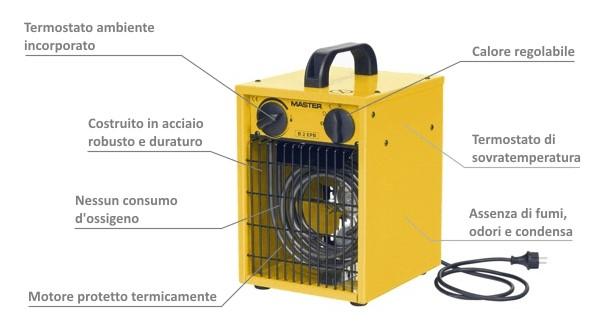 Generatori d'aria calda - B 2 ( corrente Elettica)
