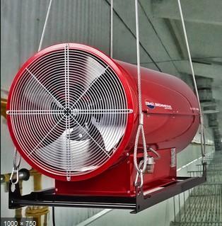 Generatori d'Aria calda  GE/S 65 (combustione diretta)