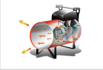 Generatori d'Aria calda BM2 - GP 30 M (Manuale)