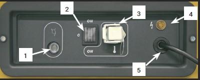 Generatore d'aria calda SE 120 (Combustione indiretta)