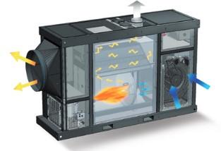 Generatori d'Aria calda SCUDO 235 T - Mot. Riello Gasolio (076B105)