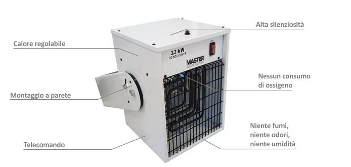 generatore d'aria calda TR 3 Corrente elettrica Pensili